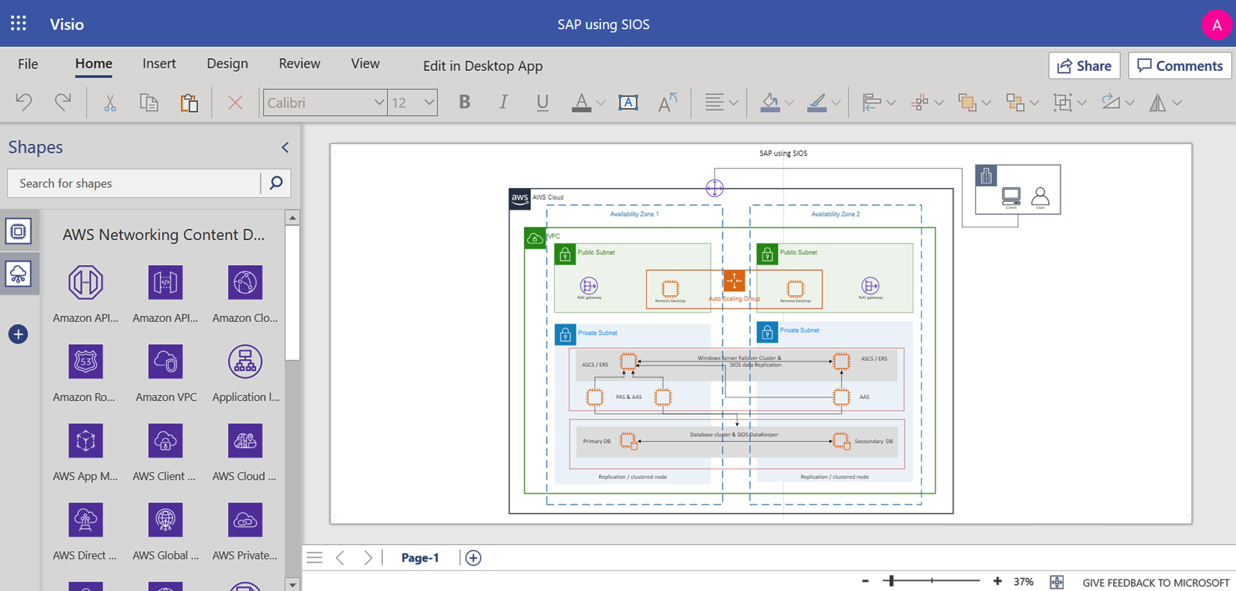 Cette capture d'écran montre un diagramme représentant un système SAP utilisant SIOS.
