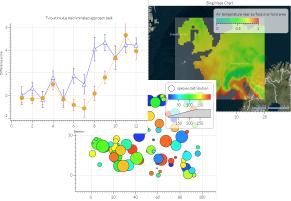 Interactive Data Display - Microsoft Research