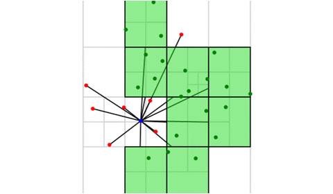 Image associated with Optimizing Barnes-Hut t-SNE