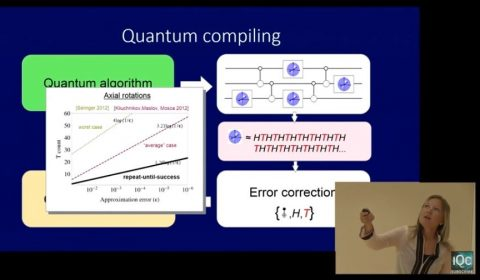 Efficient Synthesis of Universal Probabilistic Quantum Circuits