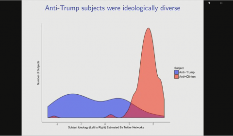 Experimentally Reducing Partisan Incivility on Twitter