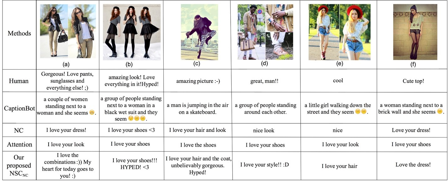 netizen-style commenting for fashion photos