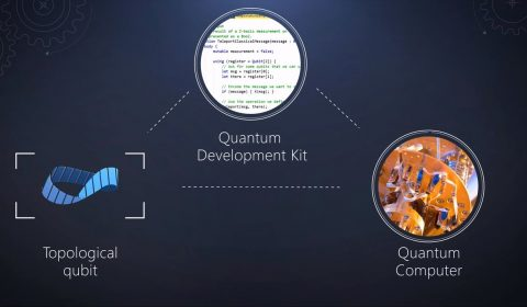 Microsoft Quantum - Redmond (QuArC) - Microsoft Research