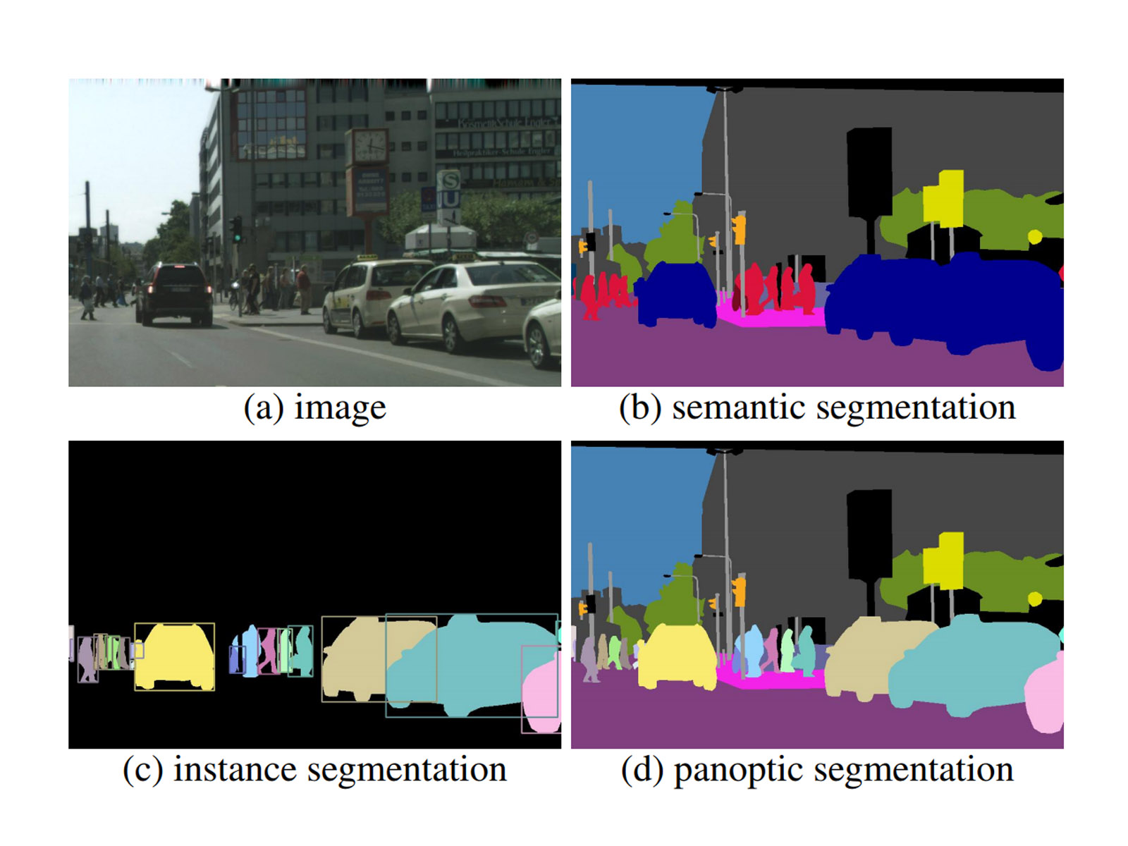 Image Recognition: Current Challenges and Emerging Opportunities