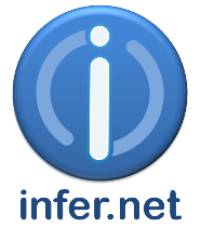 Infer.NET logo