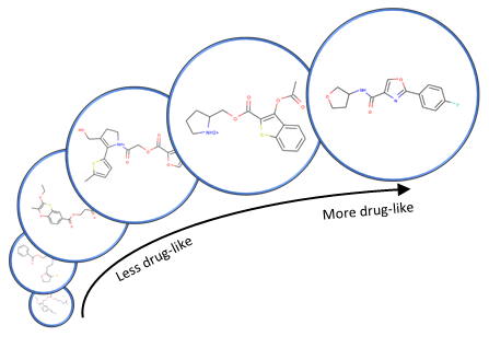 Figure 3: Example molecule optimization trajectory when optimizing the quantitative estimate of drug-likeness (QED) of a molecule after training on the ZINC database. The initial molecule has a QED of 0.4, and the final molecule has a QED of 0.9