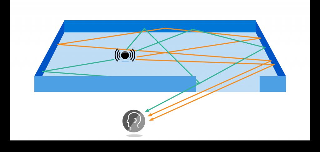 Project Triton sound occlusion