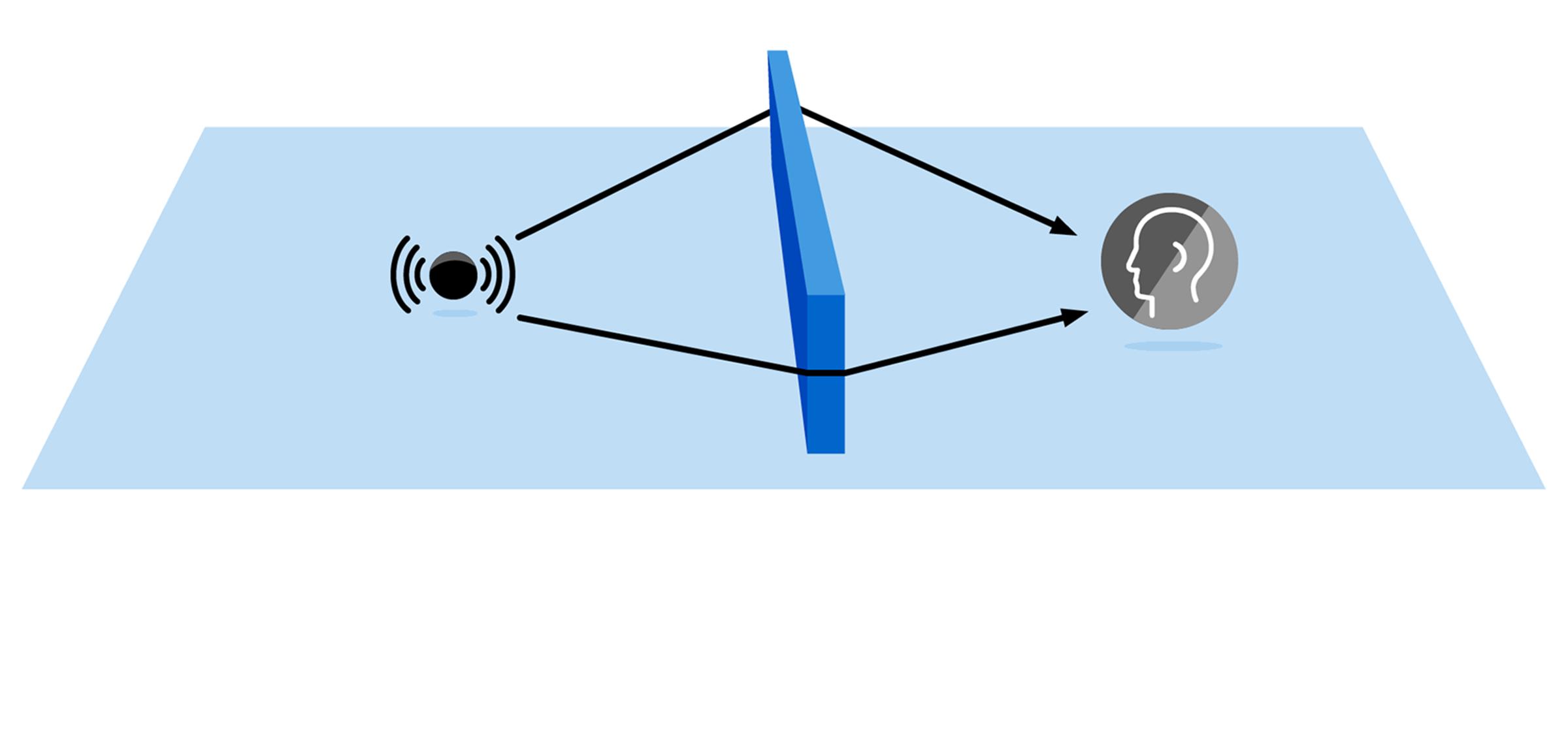 Project Triton sound obstruction