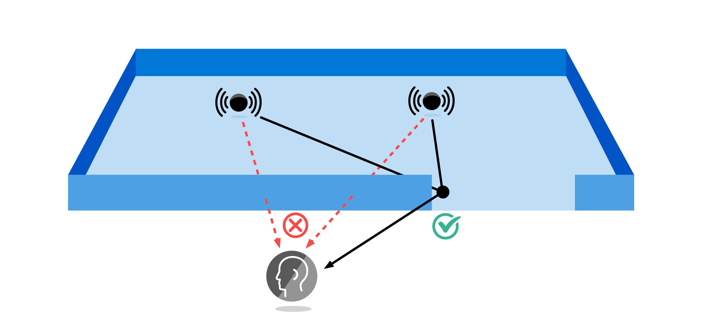 Project Triton sound portaling