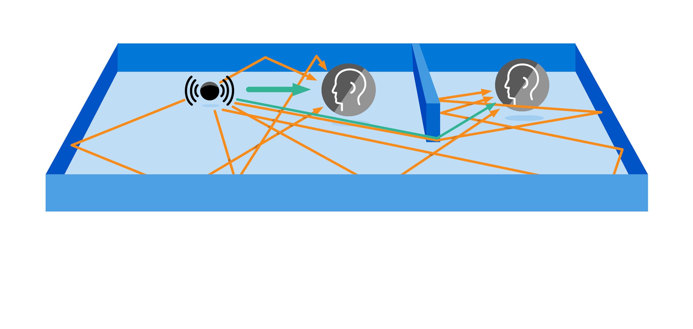 Project Triton sound reverberance