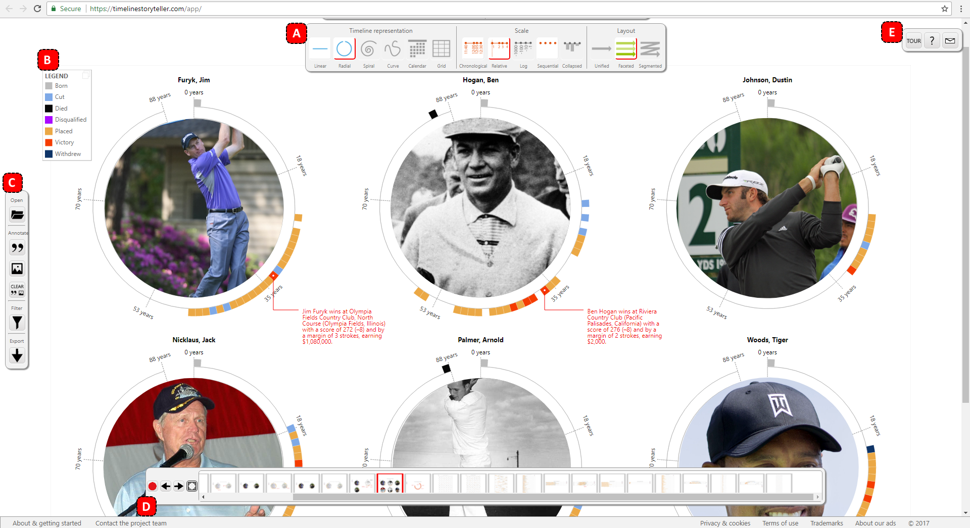 The interface of Timeline Storyteller, where the timeline canvas spans the entire browser window. Interface components include: (A) toggles for alternative timeline representations, scales, and layouts; (B) a movable event legend; (C) widgets for loading data, annotating the canvas with captions and images, filtering and highlighting events, and exporting content; (D) scene recording and playback controls along with a scene list; and (E) tutorial and help widgets. This example displays a scene from a story about the performance record of professional golfers at the US Open golf tournament throughout their careers (see the interactive story at https://aka.ms/timelinestoryteller-golf-story). Golfer images: Wikimedia (CC).