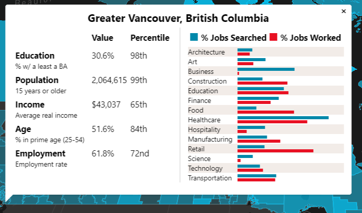 Exploring job search trends in Canada with search query data