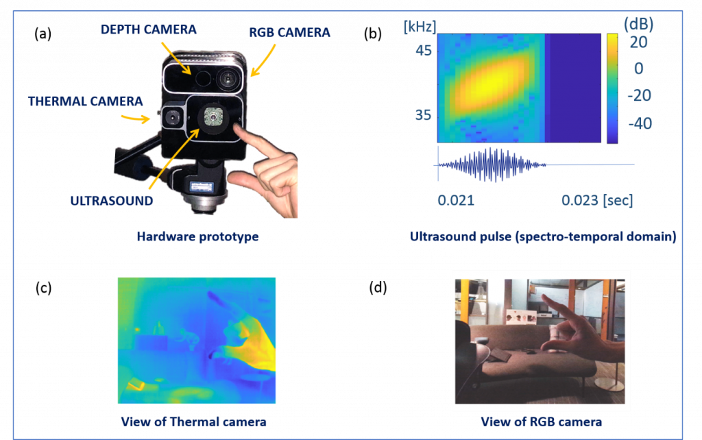 Figure 2: Multi-modal sensing.