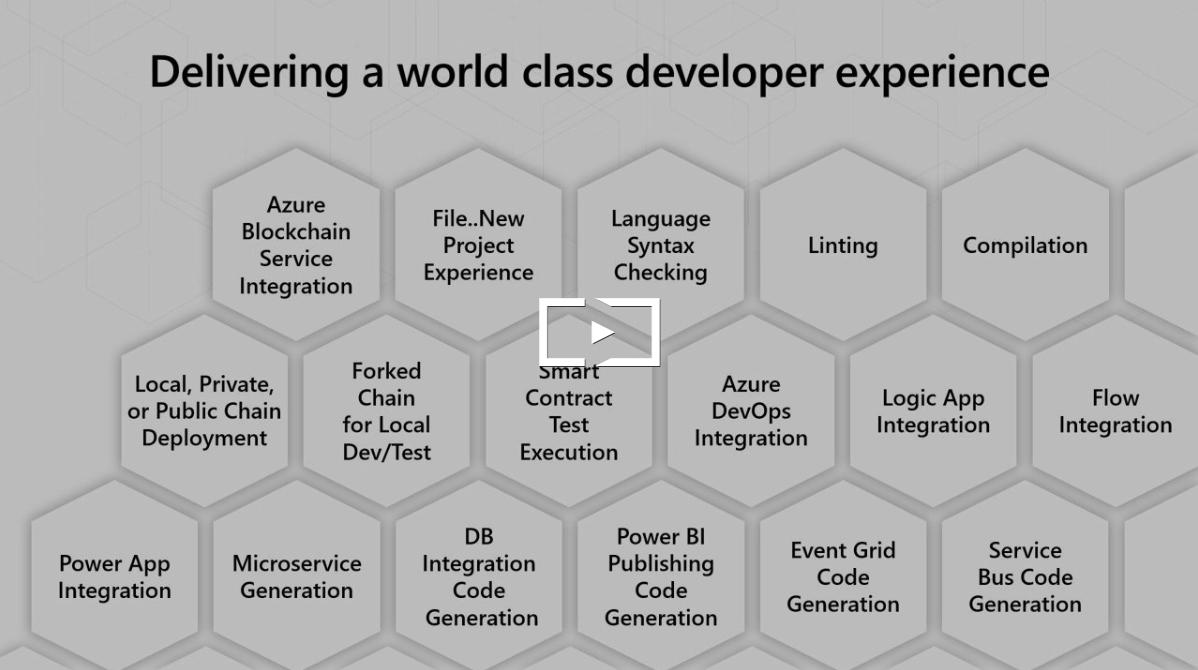 Watch Simplifying blockchain development with Azure Blockchain Service video