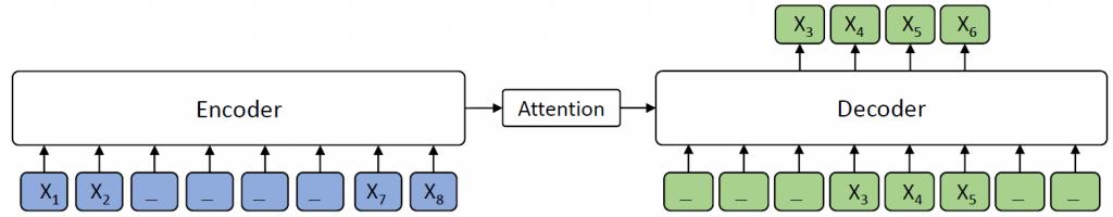 Figure 2: MASS framework.