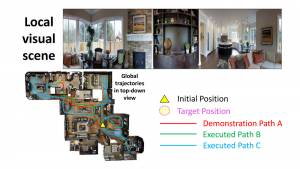 Path Guide: A New Approach to Indoor Navigation - Microsoft Research
