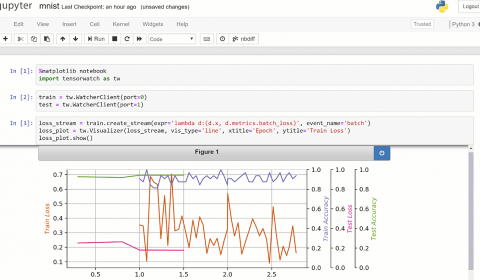 Image associated with Microsoft makes AI debugging and visualization tool TensorWatch open source