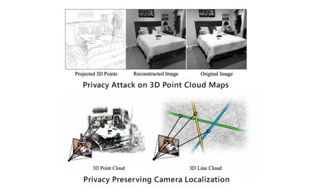 Image attached to Envisioning privacy preserving image-based localization for augmented reality