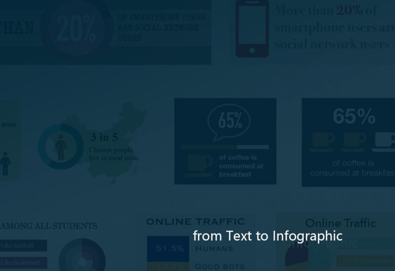 Text-to-Viz