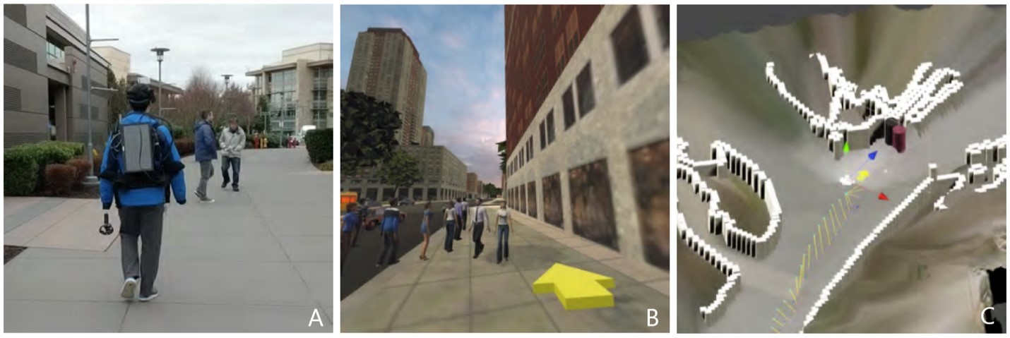 DreamWalker is a VR system that allows users to walk from one place to another in the real world (A) while experiencing a completely different place, such as a crowded city, in VR (B). The technology uses path planning (C) to identify a VR path that best aligns with the real-world path, accounting for any known obstacles in the real-world with corrections in the VR world. Obstacles discovered en route are managed by real-time sensing technologies.