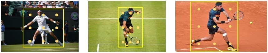 Bounding boxes of a tennis player. The boxes provide only a coarse geometric description, and feature extraction locations (denoted by yellow dots) may not lie on the foreground object.
