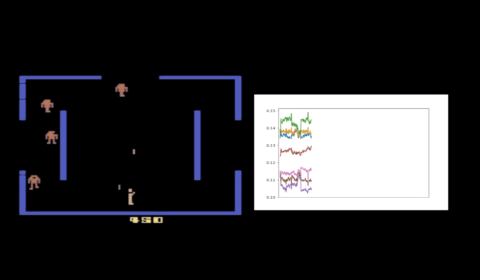 animation of reinforcement learning agents beating human competitors in Atari