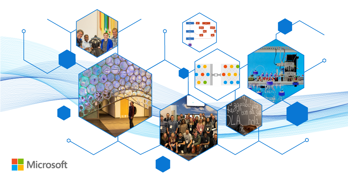 Microsoft Research 2019 reflection—a year of progress on technology's toughest challenges