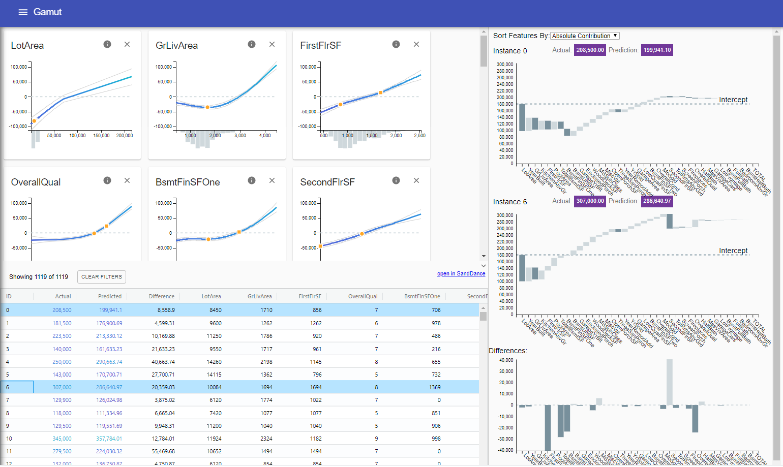 Screenshot of gamut design probe