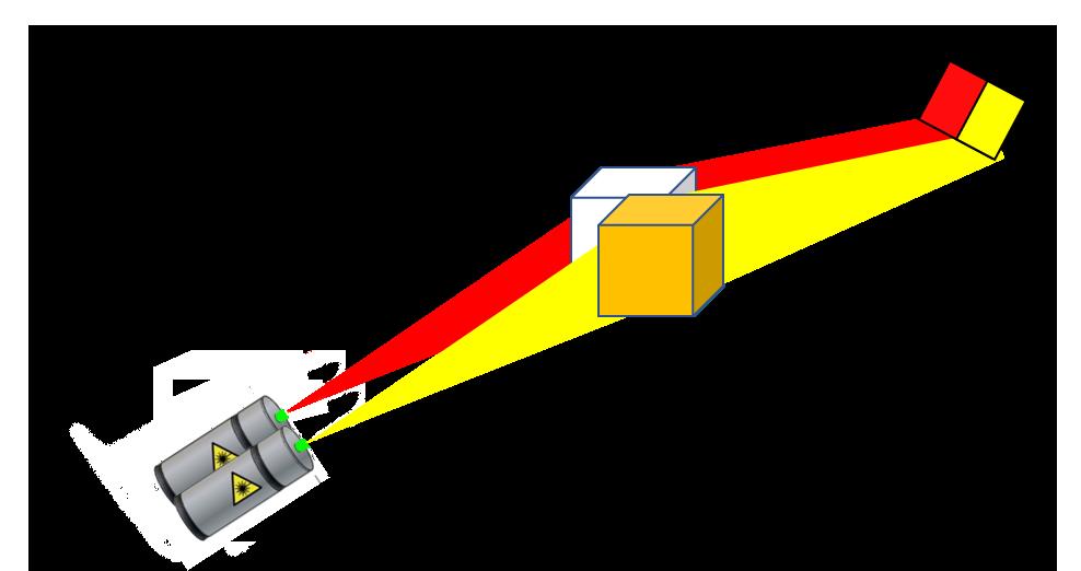 Optical signals going theotugh attenuators into camera