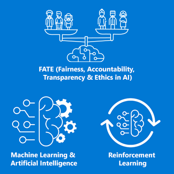Montreal lab themes graphic: FATE, ML & AI, Reinforcement Learning
