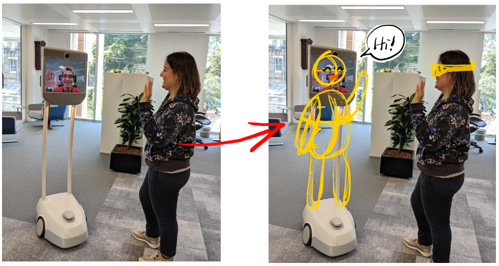 On the left, two colleagues — one using a telepresence robot — talk and wave to one another. On the right, the same photo with a rough sketch of a full-size avatar in yellow drawn over the telepresence robot and a rough sketch of a mixed reality headset drawn over the colleague occupying the physical space.
