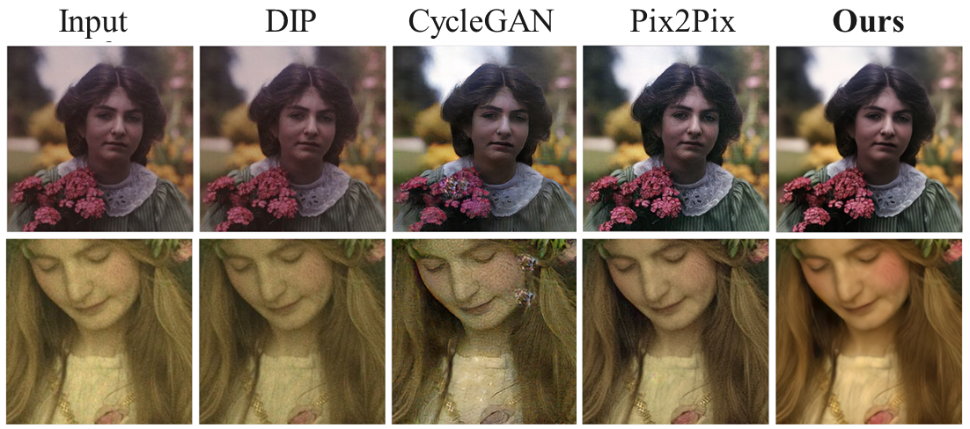 Two diferent photos as restored by 4 different methods. One photo is a headshot of a girl with flowers. The colors in the original are slightly off with a reddish tint. The other is an old headshot of a girl looking downward smiling slightly. It is slightly discolored with a bluish tint. Compared to DIP, CycleGAN, Pix2Pix, Our model shows shows accurate color correction and higher sharpness.