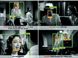 AI understanding, searching and organizing dynamic video content