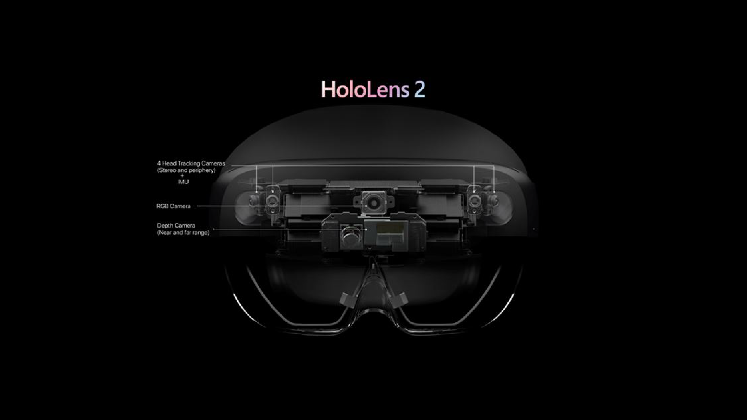 Microsoft HoloLens 2: Improved Research Mode to facilitate computer vision research
