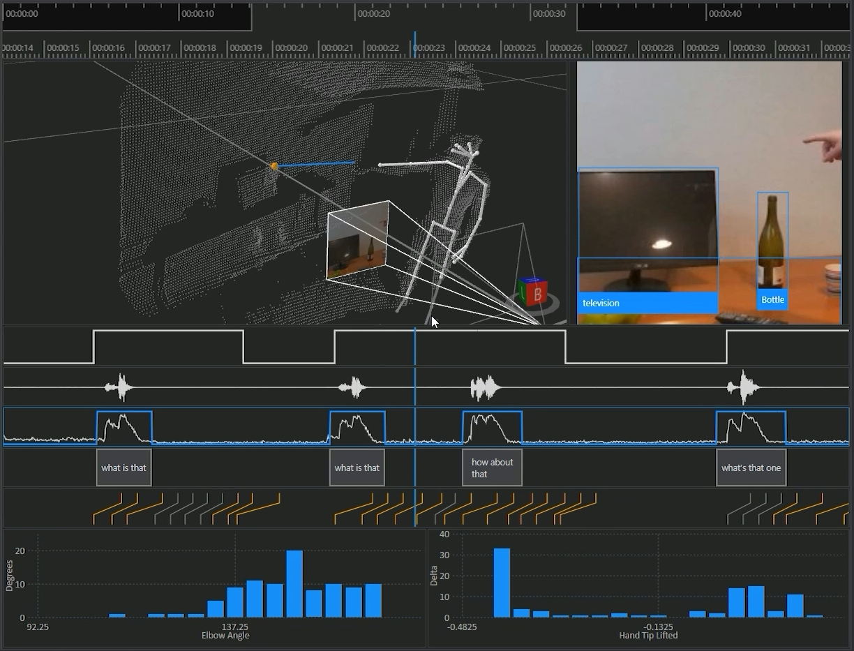 An image shows various visualizers in Platform for Situated Intelligence Studio.