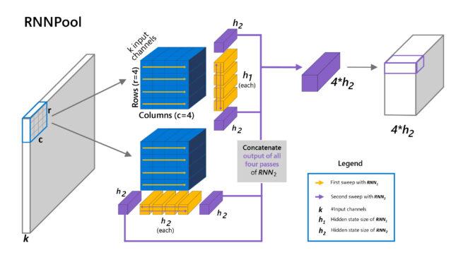 diagram, schematic