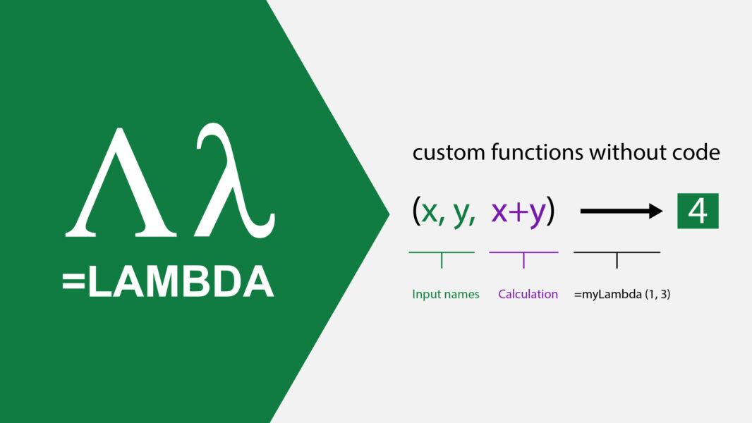 LAMBDA graphic