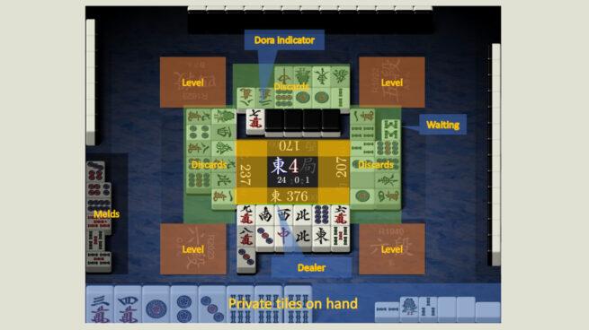 Suphx - Mahjong board