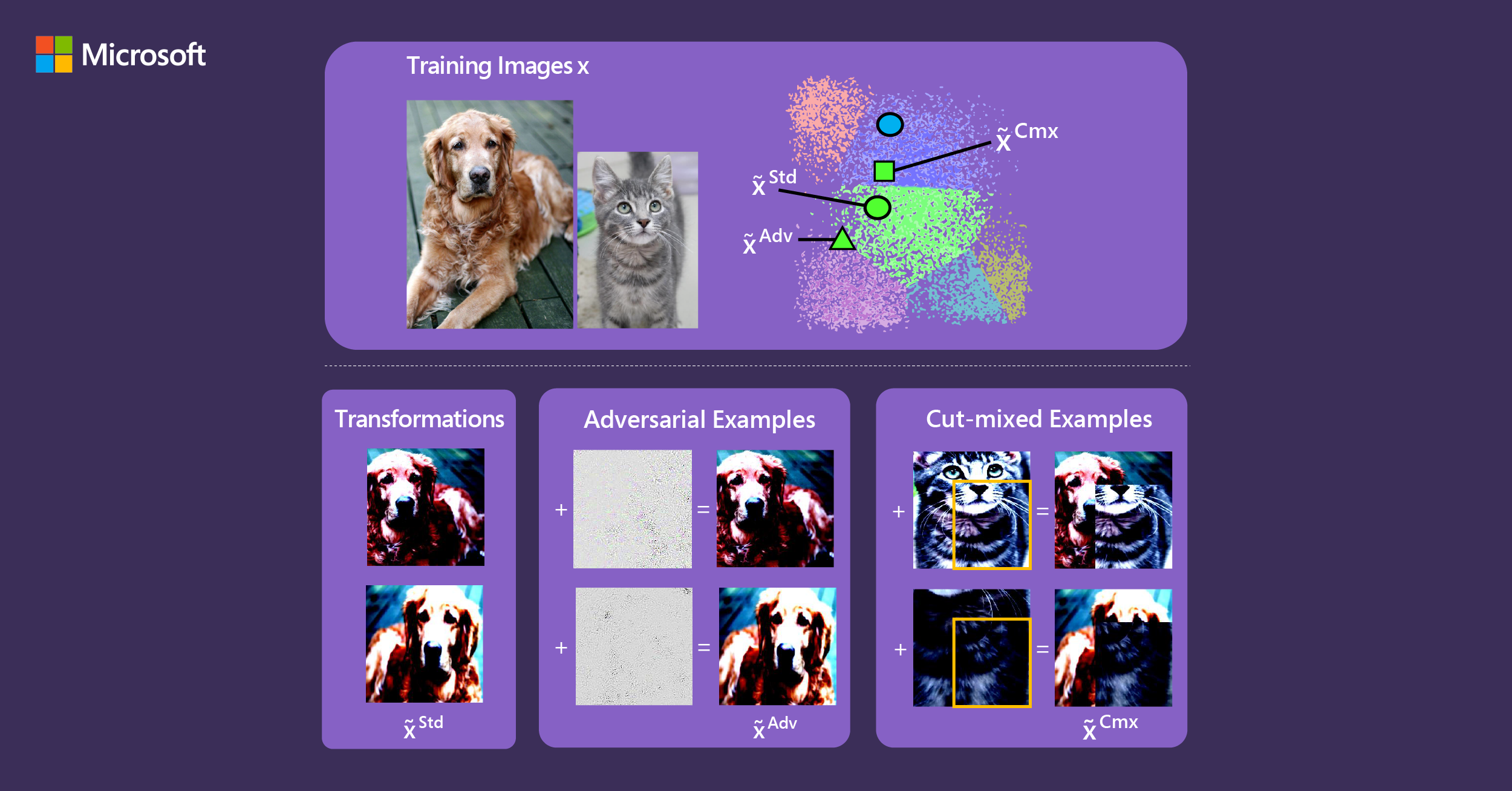 HEXA: Self-supervised pretraining with hard examples improves visual representations