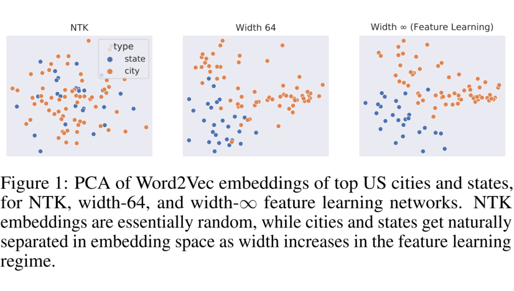 word2vec embeddings