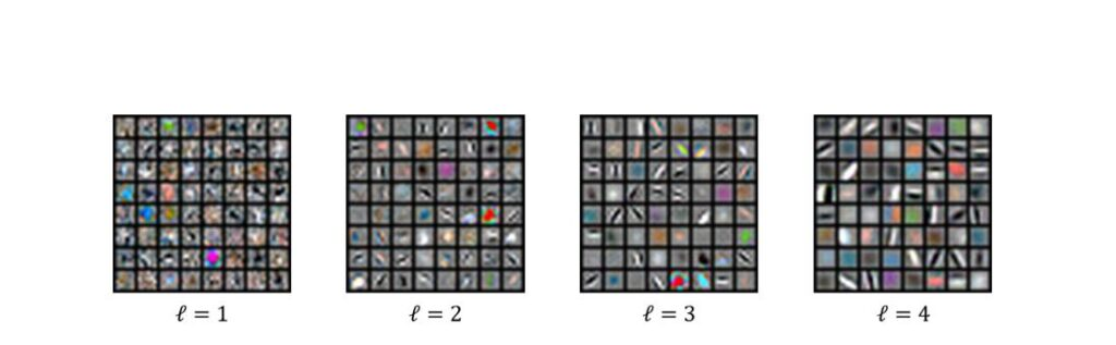 Four images showing a progressive shift in resolution.
