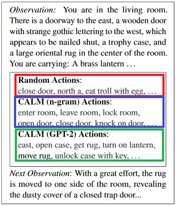 Observation: You are in the living room. There is a doorway to the east, a wooden door with strange gothic lettering to the west, which appears to be nailed shut, a trophy case, and a large oriental rug in the center of the room. You are carrying: A brass lantern ... Random Actions (red outline): close door, north a, eat troll with egg, ... CALM (n-gram) Actions (blue outline): enter room, leave room, lock room, open door, close door, knock on door, ... CALM (GPT-2) Actions (green outline): east, open case, get rug, turn on lantern, move rug, unlock case with key, ... Next Observation: With a great effort, the rug is moved to one side of the room, revealing the dusty cover of a closed trap door...