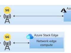 Telstra creates innovative AI solutions for the 5G era with Azure