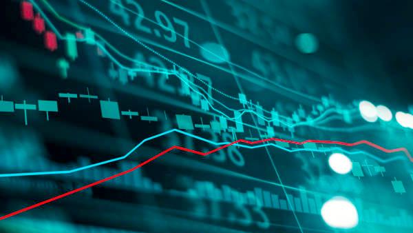 financial market trends graph