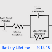 battery_lifetime
