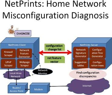 NetPrints: Home Network Misconfiguration Diagnosis