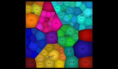 Animated Voronoi Treemaps for Dynamic Data