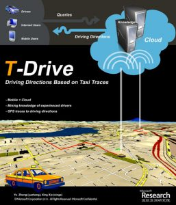 tdrive_tdrive-t-drive-small