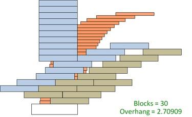 30 blocks stacked