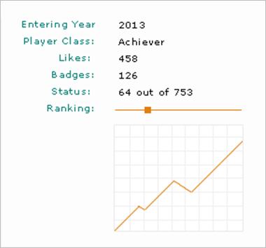 justpressplay_ranking